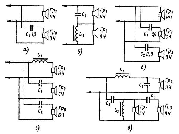 На рисунке а-д показаны схемы