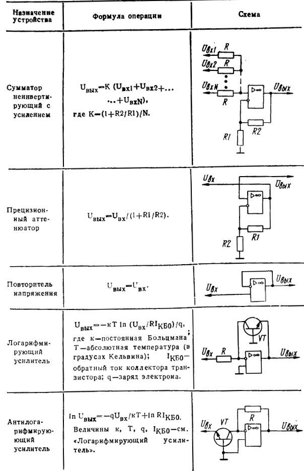 микросхем (справочник)