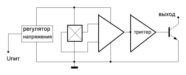 схемы формируется лог.